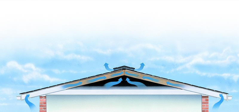 How to Build a Ventilated Roof