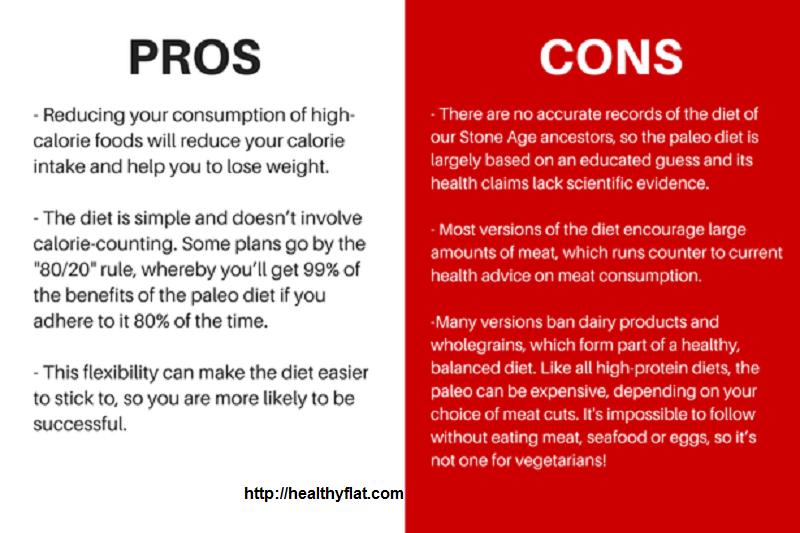 Protein diet to lose weight