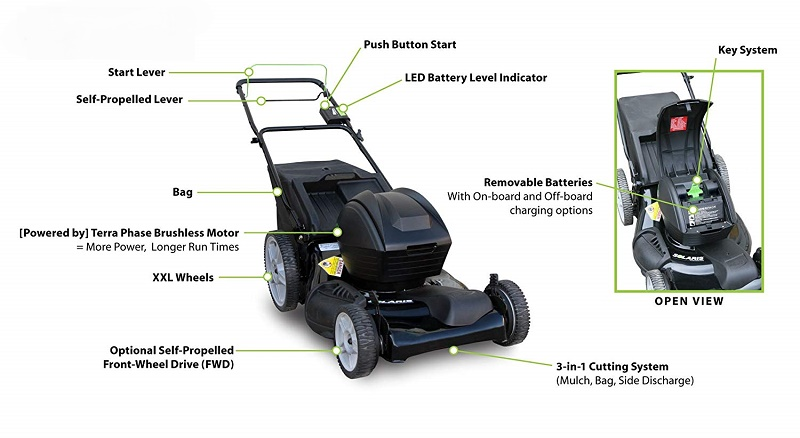 parts of a lawnmower