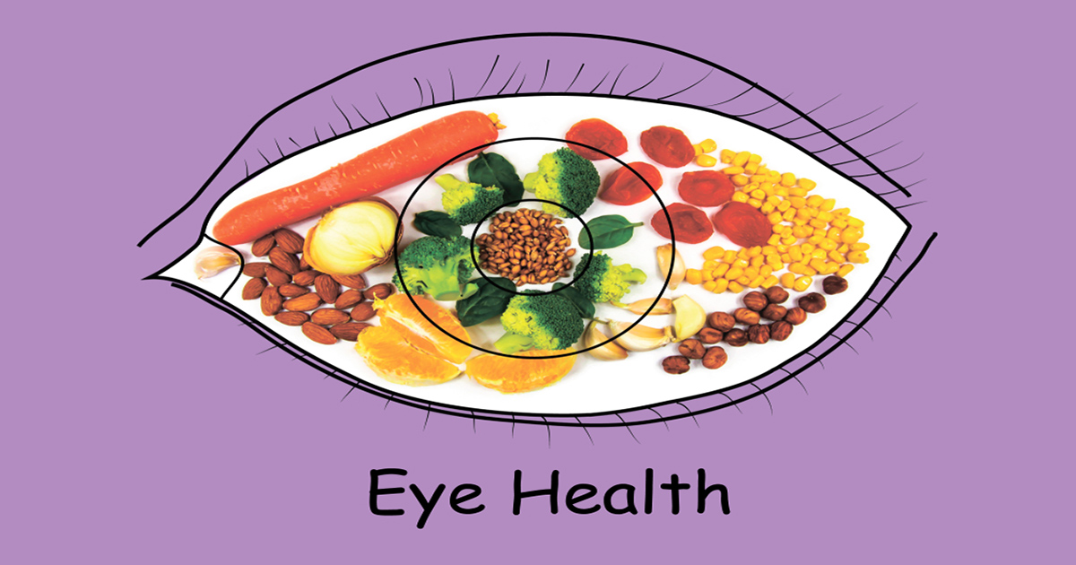 nutrients for the eyes