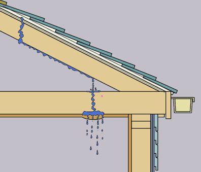 How to Repair Roof Leak